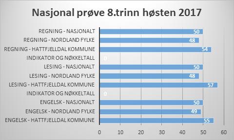 Nasjonale prøver.png