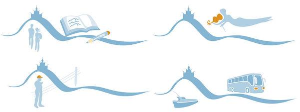 Biletcollage som illustrerer dei fire hovudutvala i fylkeskommunen. Opplæring er illustrert med elevar, bok og blyant. Kultur syner ei kvinne som spelar fele. Plan og næring syner kraftliner og ein mann med hjelp. Samferdsle syner ein båt og ein buss.