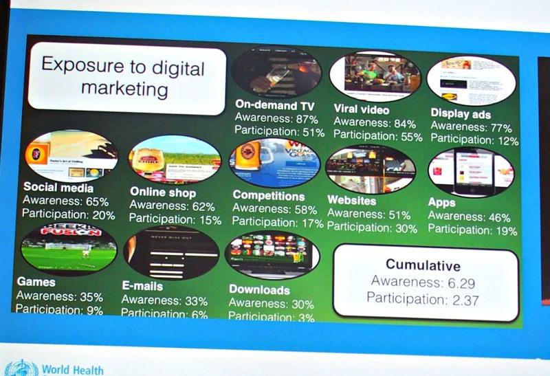 Exposure to digital marketing 800p.jpg