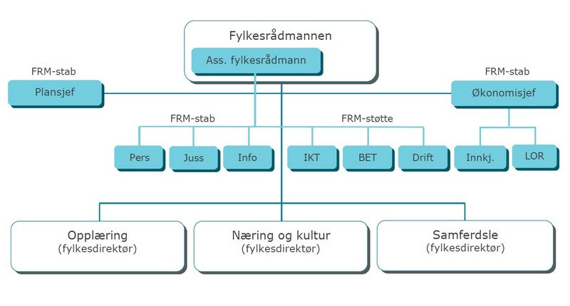 orgkart16.jpg