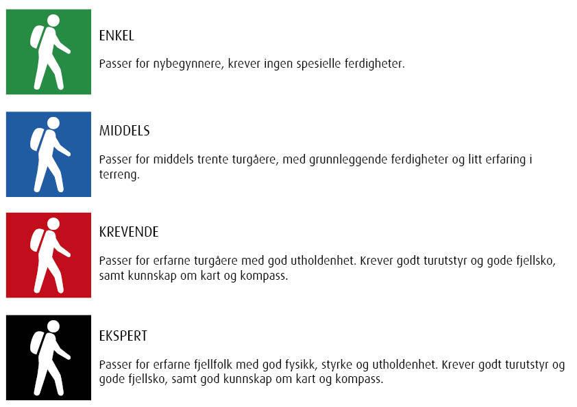 gradering_tabell.jpg