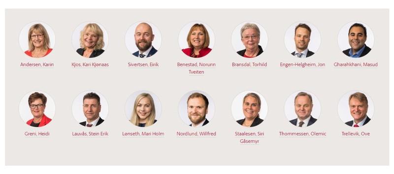 Bilde av medlemmene i Kommunalkomiteen