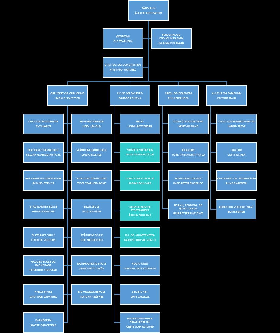 Org.kart.png