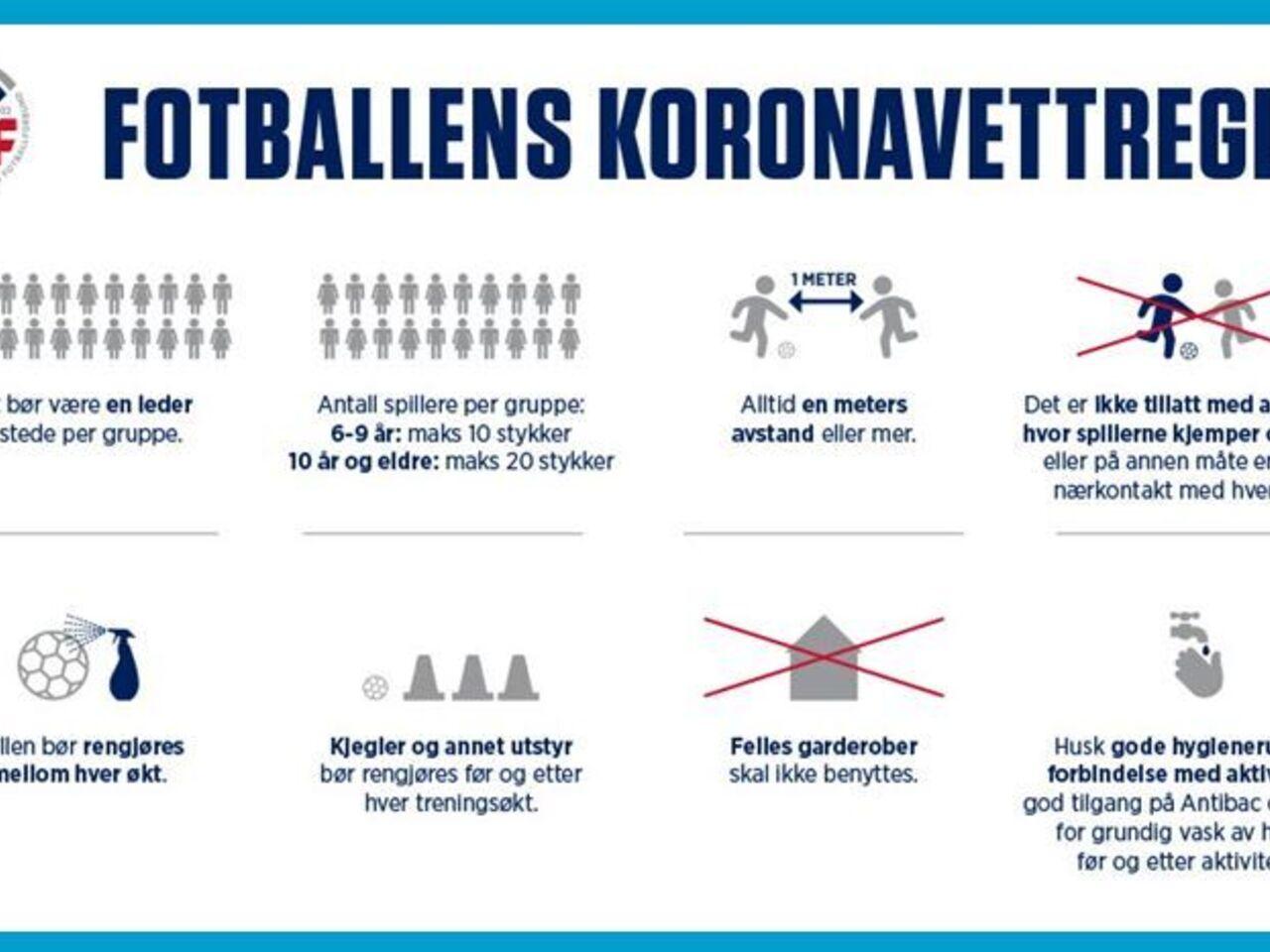 Fotballens koronaveileder