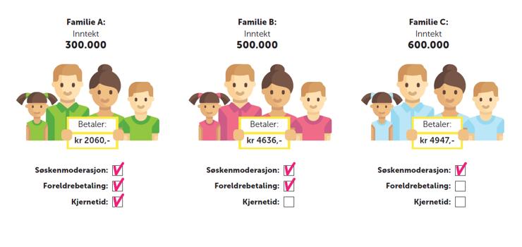 illustrasjon-barnefamilier